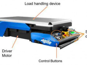 Intelligent AGV trolley logistics system application and safety specification