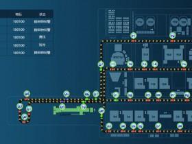Intelligent AGV trolley control system design