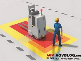 AGV security protection function introduction