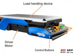 AGV usually consists of the following components: