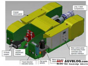 Introduction of Laser Guided AGV System