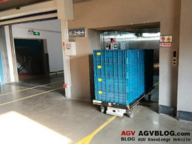 The principle of AGV access control system