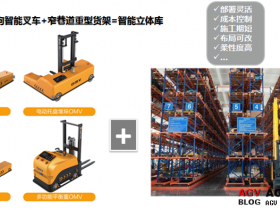 Market innovation AGV robots, intelligent unmanned forklifts provide solutions