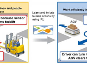 Mitsubishi Electric announces the development of collaborative AI technology for AGV